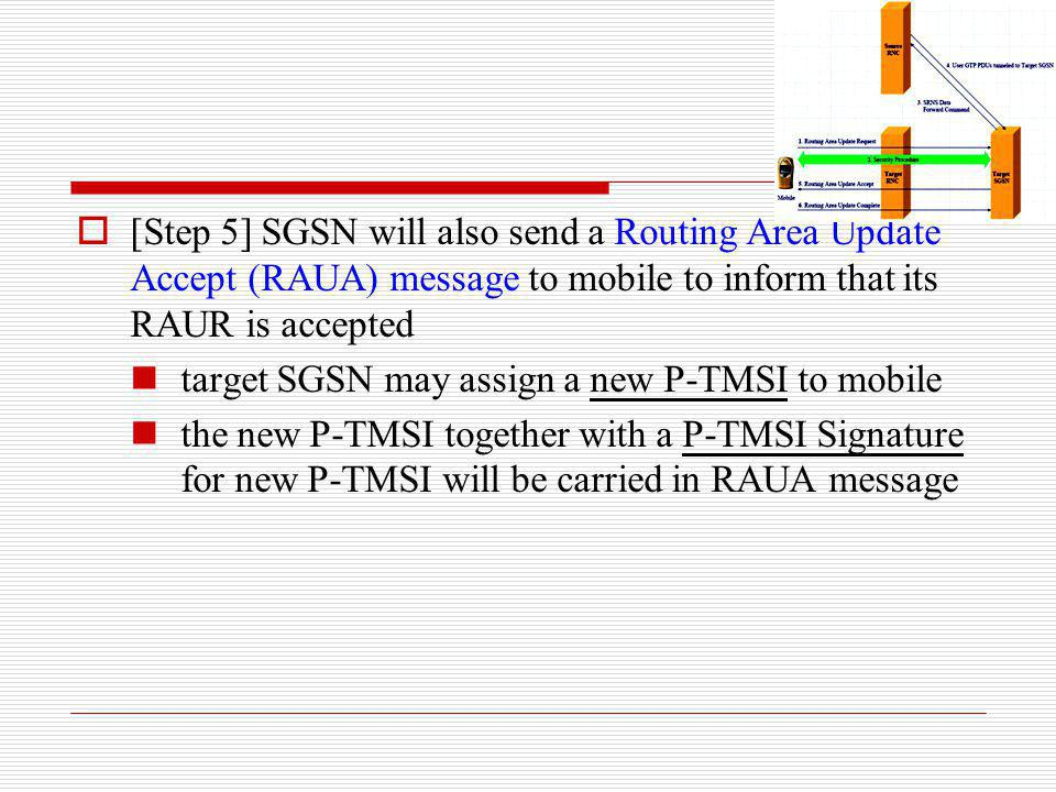 [Step 5] SGSN will also send a Routing Area Update Accept (RAUA) message to mobile to inform that its RAUR is accepted